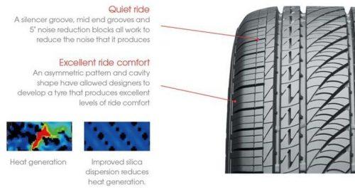 Bridgestone Turanza Serenity Plus 5