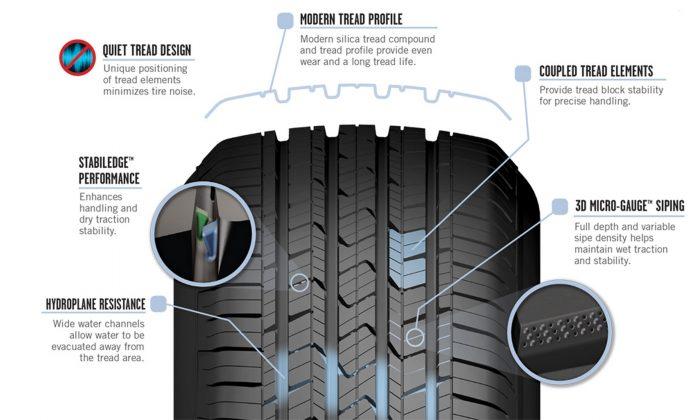 Cooper Evolution HT Tire 6