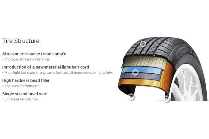 Hankook Optimo H724 Tire 4