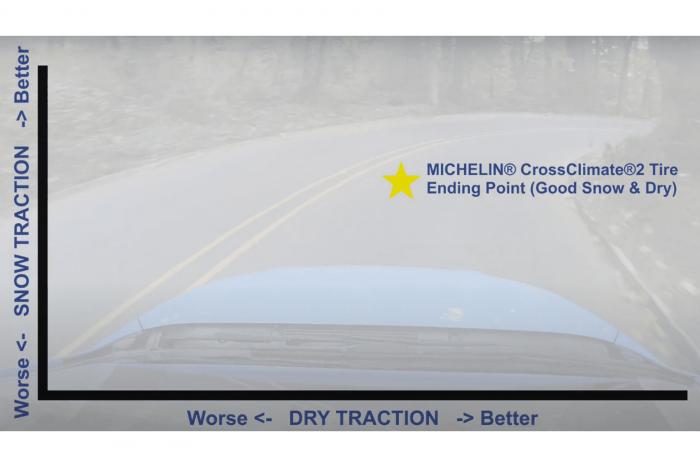 Michelin CrossClimate 2 8