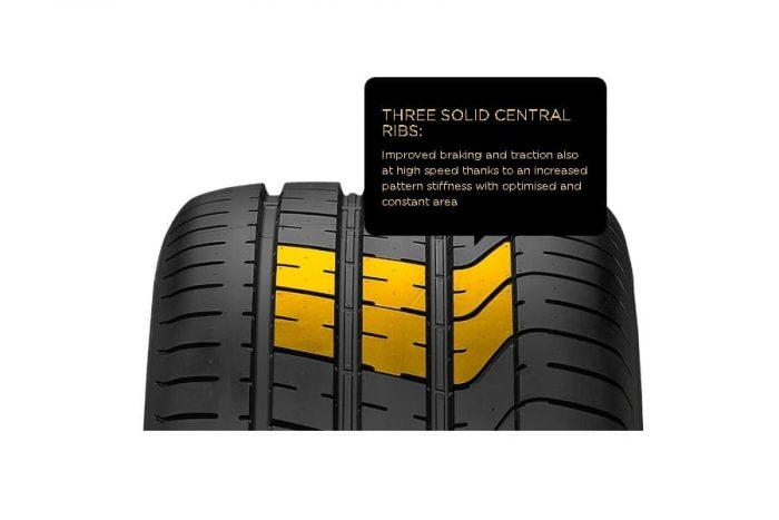 Pirelli P-Zero Tire 7
