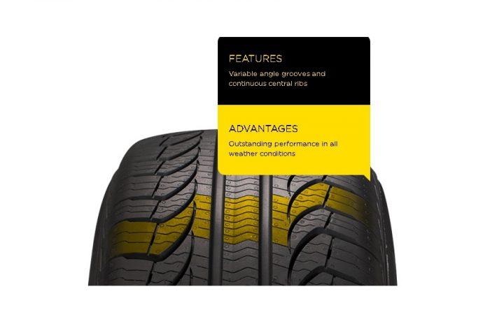 Pirelli P4 Four Seasons Plus Tire 8